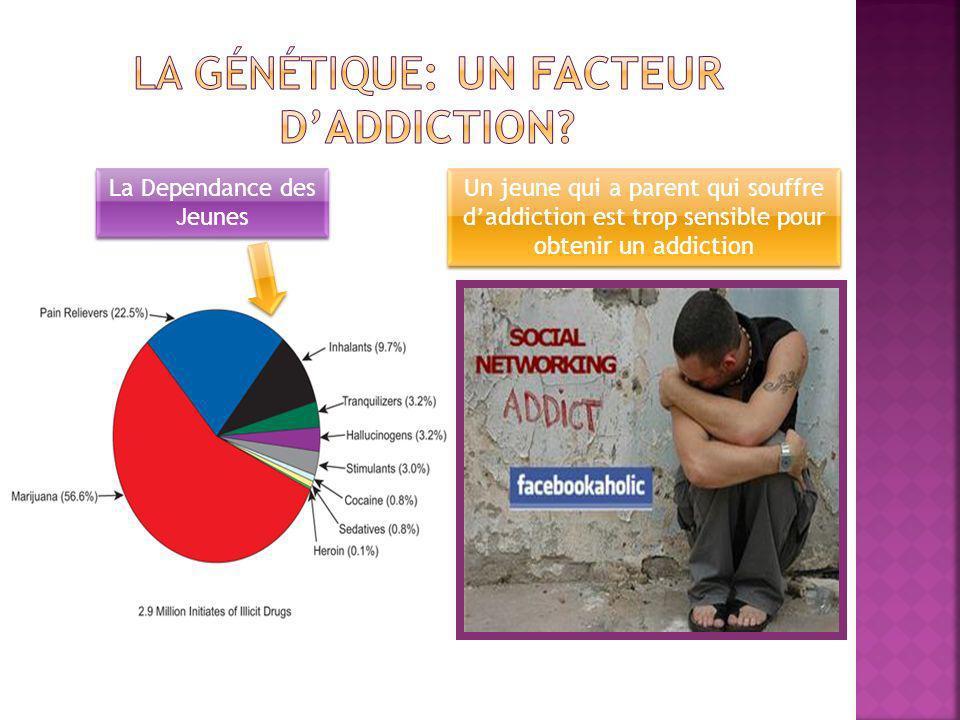 La Dependance des Jeunes Un jeune qui a parent qui souffre daddiction est trop sensible pour obtenir un addiction
