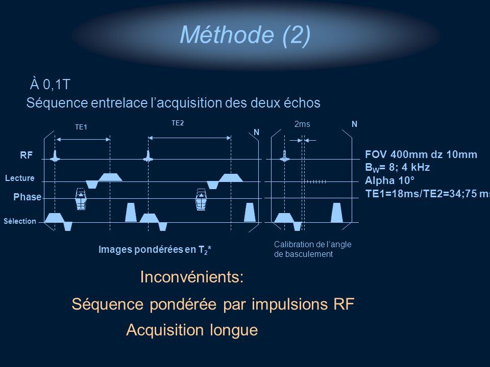 Méthode (2) Sélection N TE2 Lecture Inconvénients: N2ms Calibration de langle de basculement FOV 400mm dz 10mm B W = 8; 4 kHz Alpha 10° TE1=18ms/TE2=3