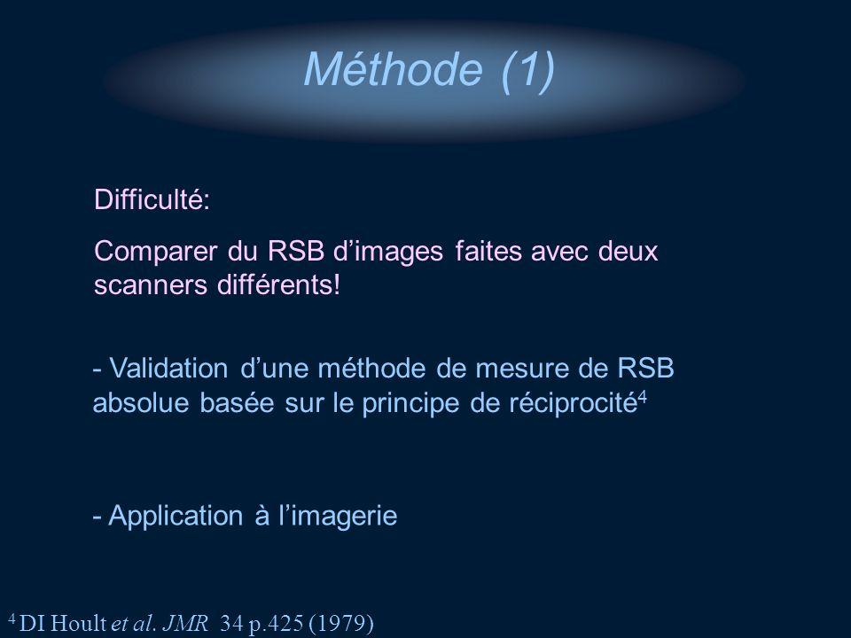 Méthode (1) Difficulté: Comparer du RSB dimages faites avec deux scanners différents! - Validation dune méthode de mesure de RSB absolue basée sur le