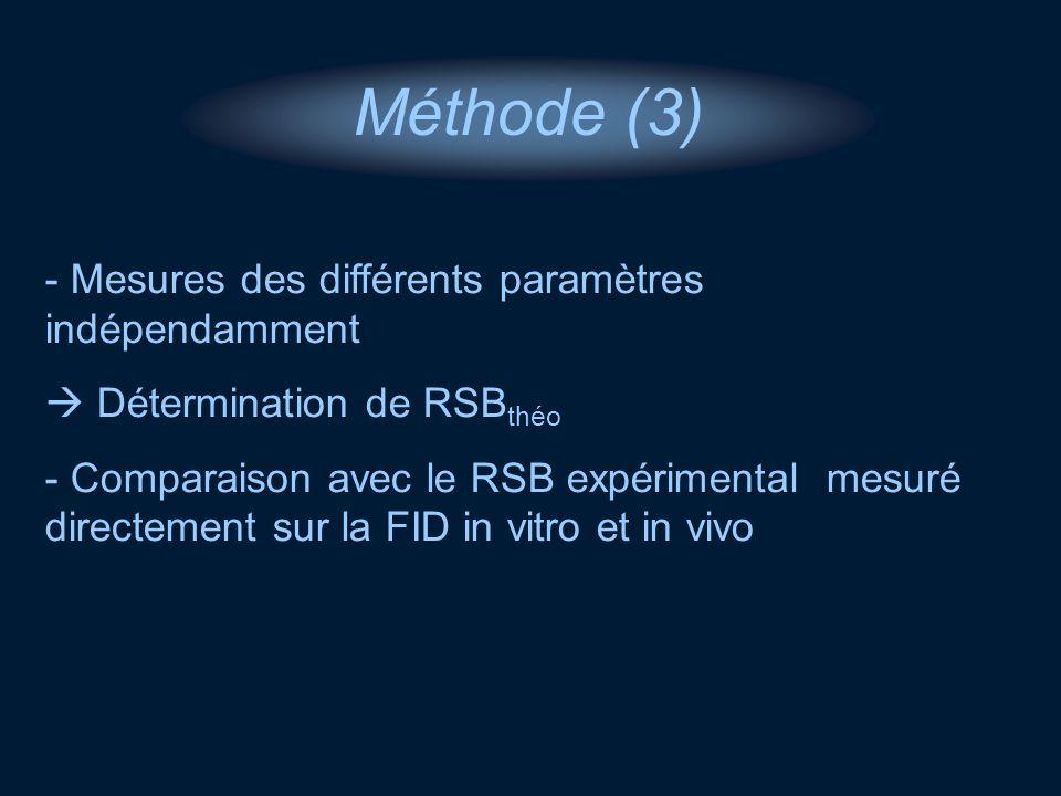 - Mesures des différents paramètres indépendamment Détermination de RSB théo - Comparaison avec le RSB expérimental mesuré directement sur la FID in v