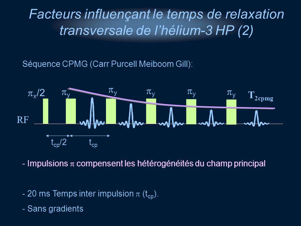 Séquence CPMG (Carr Purcell Meiboom Gill): - Impulsions compensent les hétérogénéités du champ principal - 20 ms Temps inter impulsion (t cp ). - Sans