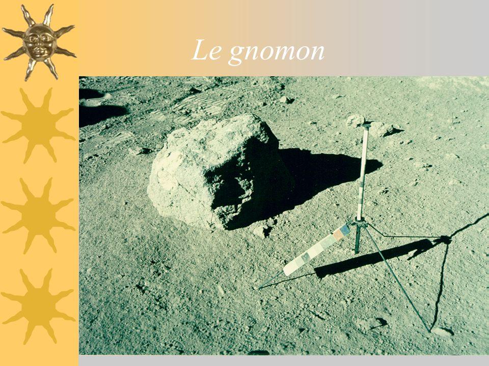 sablier5 Le gnomon