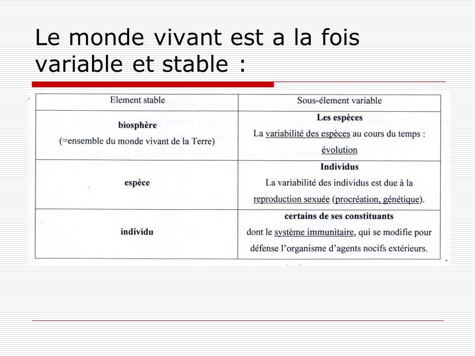 Les notions de stabilité et variabilité dépendent de la durée dobservation. Un phénomène rapide nous parait variable. Au contraire dun phénomène long