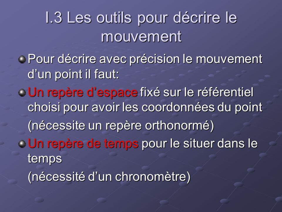 I.3 Les outils pour décrire le mouvement Pour décrire avec précision le mouvement dun point il faut: Un repère despace fixé sur le référentiel choisi pour avoir les coordonnées du point (nécessite un repère orthonormé) Un repère de temps pour le situer dans le temps (nécessité dun chronomètre)