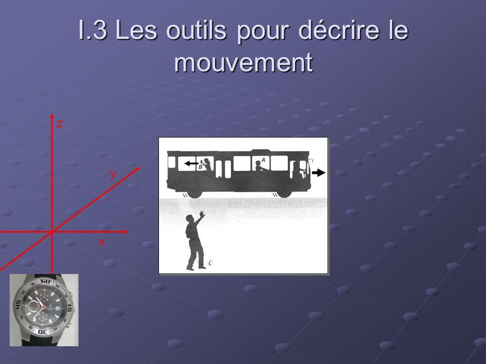 I.3 Les outils pour décrire le mouvement z x y