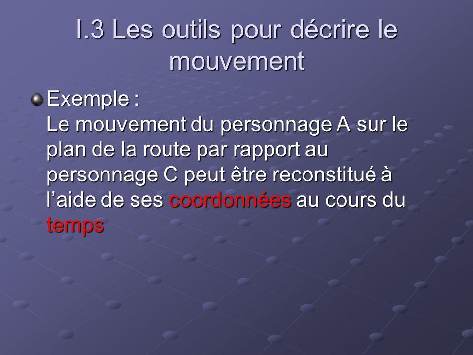 Exemple : Le mouvement du personnage A sur le plan de la route par rapport au personnage C peut être reconstitué à laide de ses coordonnées au cours d