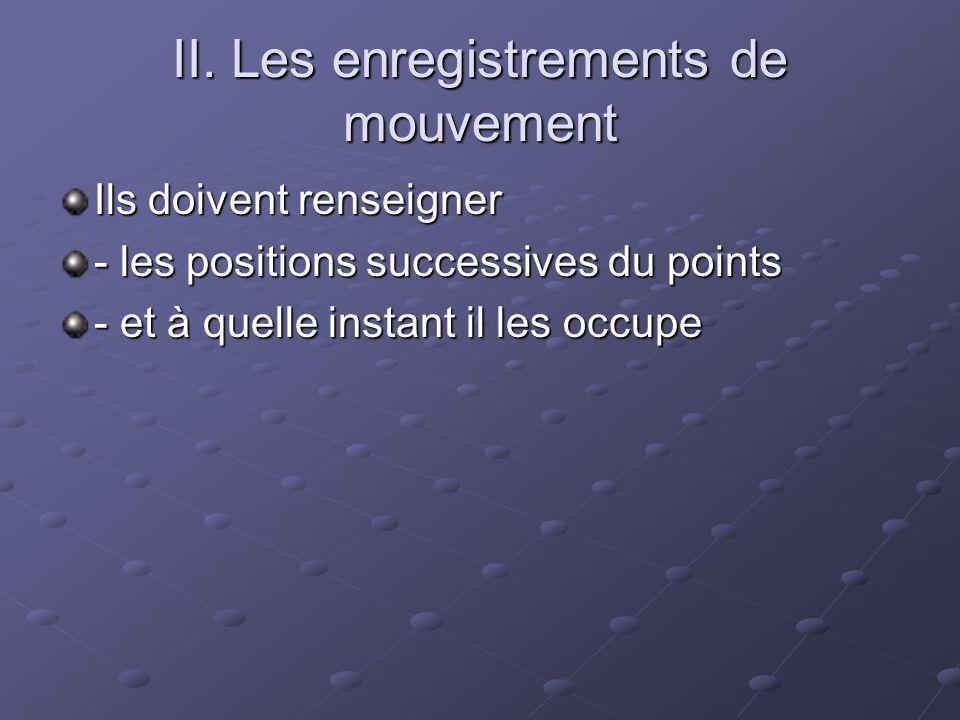 II. Les enregistrements de mouvement Ils doivent renseigner - les positions successives du points - et à quelle instant il les occupe