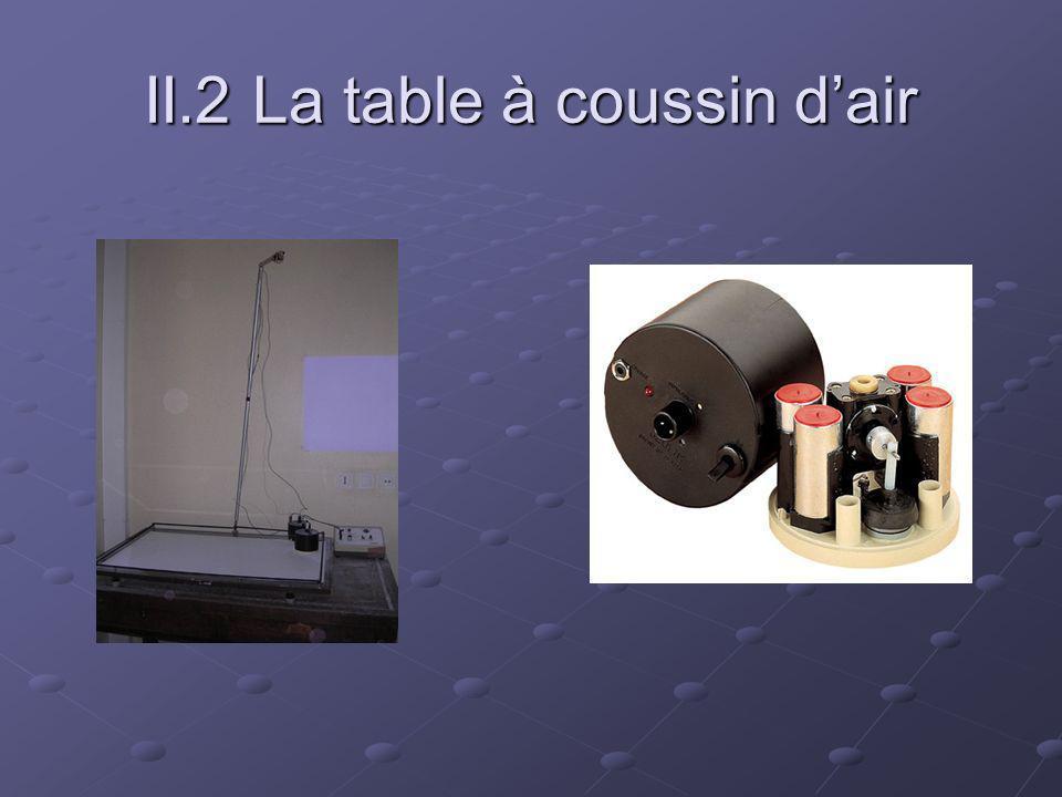 II.2 La table à coussin dair
