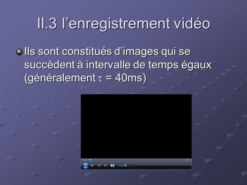 II.3 lenregistrement vidéo Ils sont constitués dimages qui se succèdent à intervalle de temps égaux (généralement = 40ms)