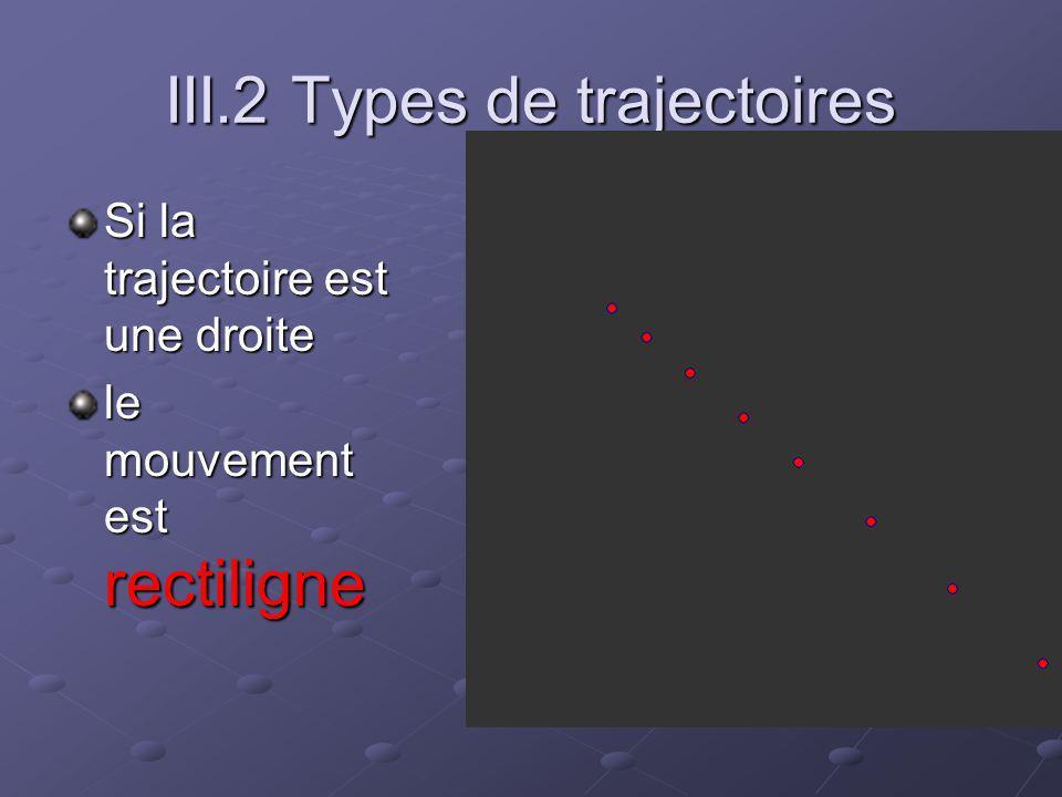 III.2 Types de trajectoires Si la trajectoire est une droite le mouvement est rectiligne