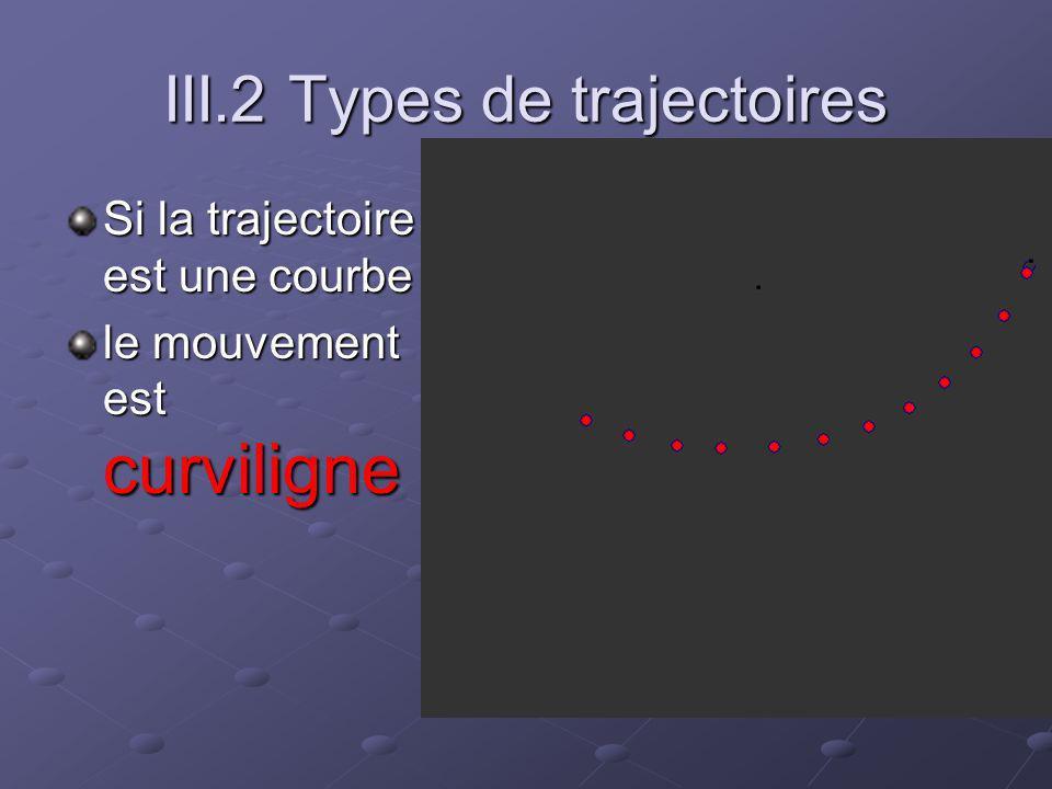 III.2 Types de trajectoires Si la trajectoire est une courbe le mouvement est curviligne