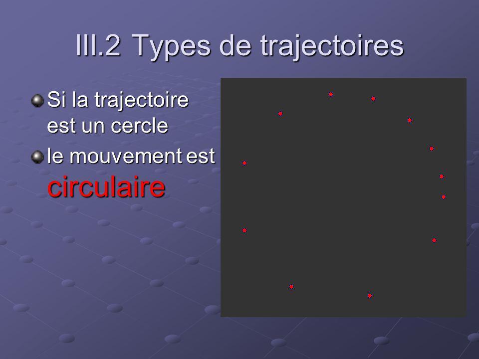 III.2 Types de trajectoires Si la trajectoire est un cercle le mouvement est circulaire