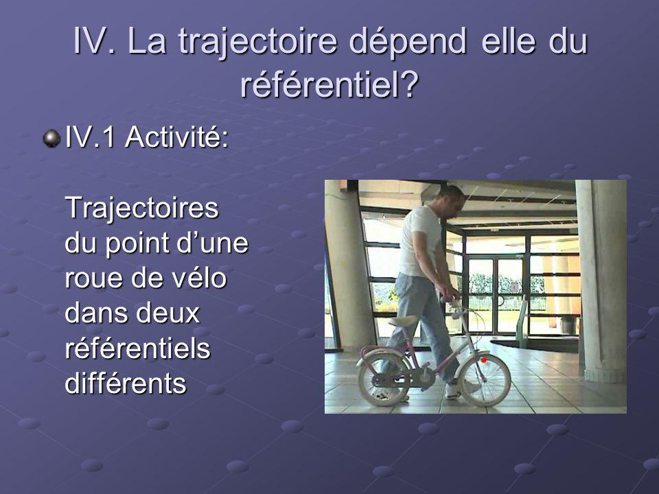 IV. La trajectoire dépend elle du référentiel? IV.1 Activité: Trajectoires du point dune roue de vélo dans deux référentiels différents
