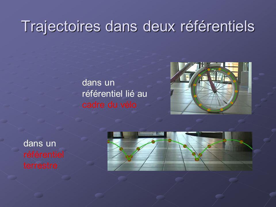 Trajectoires dans deux référentiels dans un référentiel lié au cadre du vélo dans un référentiel terrestre