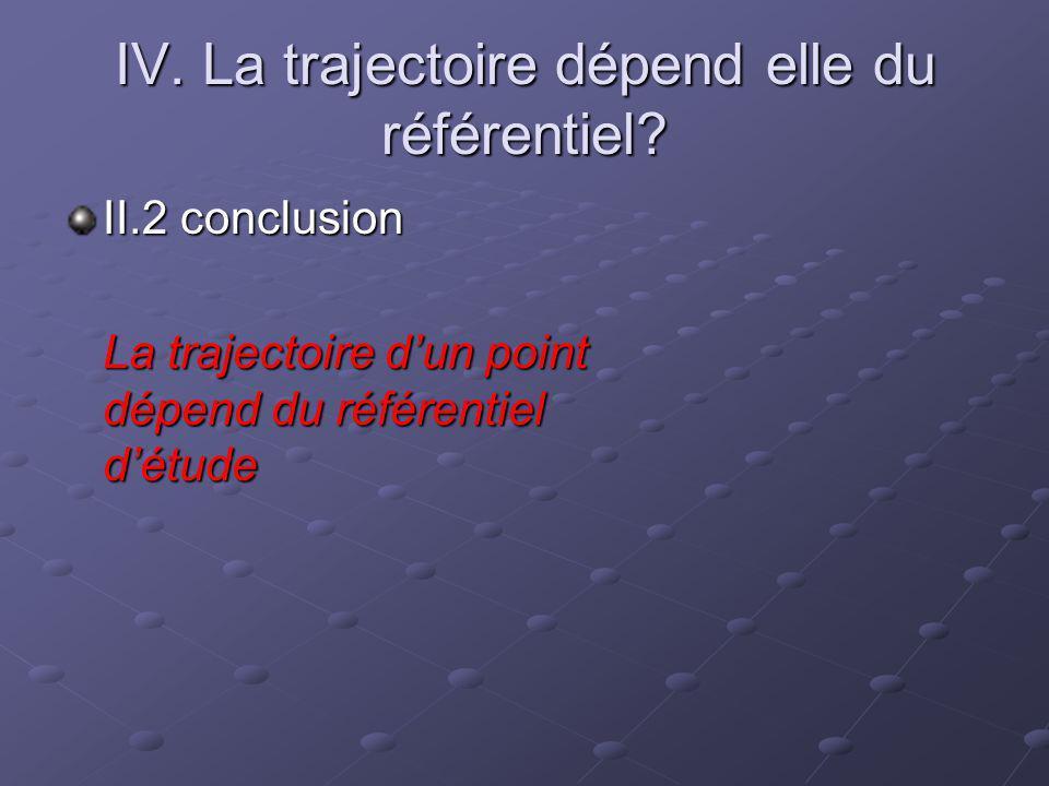 IV. La trajectoire dépend elle du référentiel? II.2 conclusion La trajectoire dun point dépend du référentiel détude