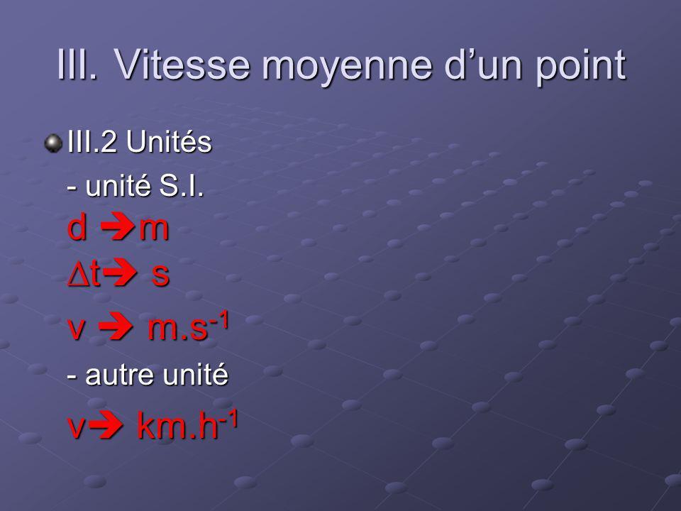 III. Vitesse moyenne dun point III.2 Unités - unité S.I. d m t s v m.s -1 - autre unité v km.h -1