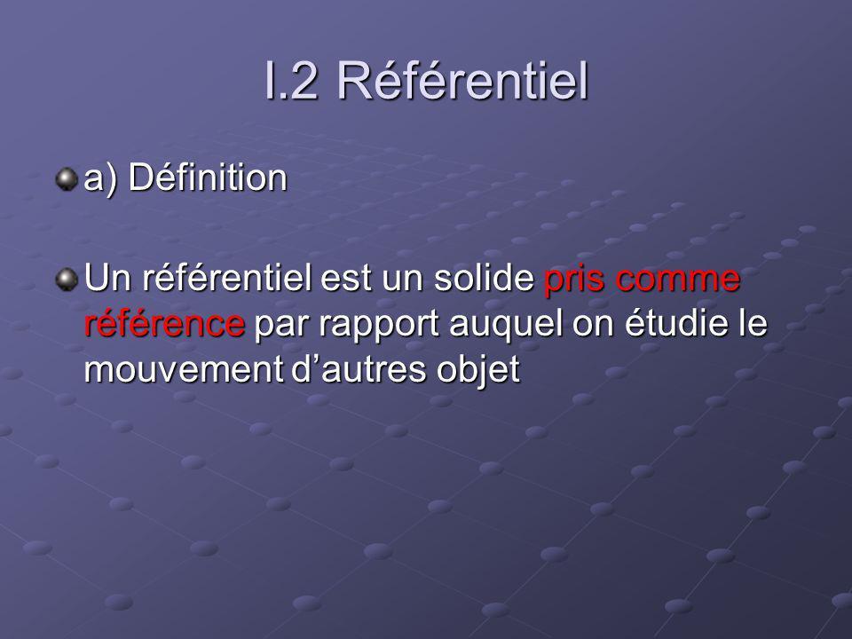 I.2 Référentiel a) Définition Un référentiel est un solide pris comme référence par rapport auquel on étudie le mouvement dautres objet