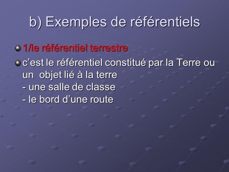 b) Exemples de référentiels 1/le référentiel terrestre cest le référentiel constitué par la Terre ou un objet lié à la terre - une salle de classe - l