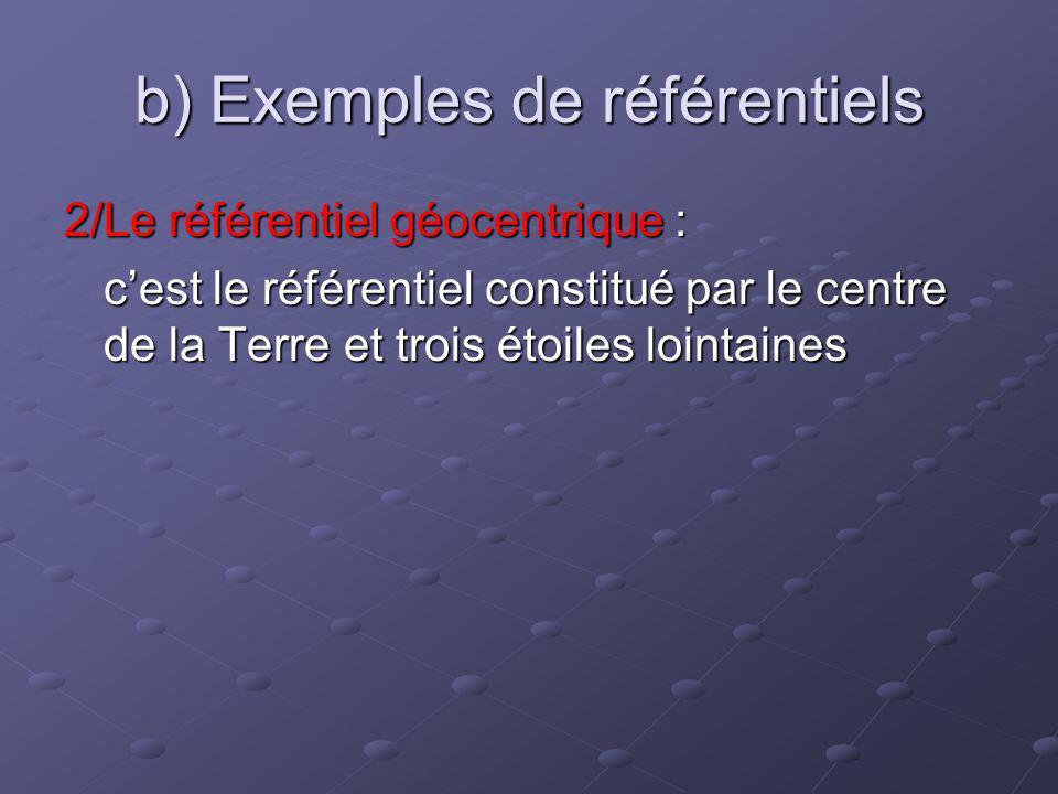 b) Exemples de référentiels 2/Le référentiel géocentrique : cest le référentiel constitué par le centre de la Terre et trois étoiles lointaines