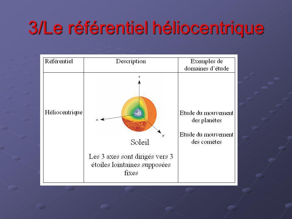 3/Le référentiel héliocentrique