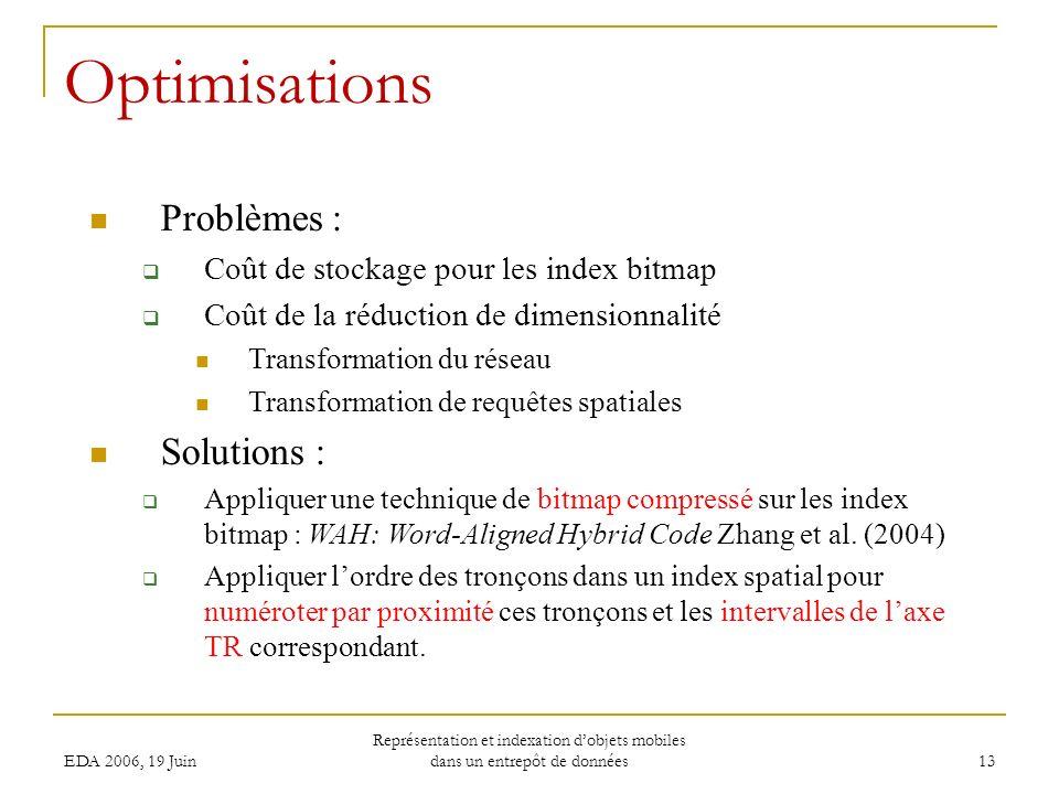 EDA 2006, 19 Juin Représentation et indexation dobjets mobiles dans un entrepôt de données 13 Optimisations Problèmes : Coût de stockage pour les index bitmap Coût de la réduction de dimensionnalité Transformation du réseau Transformation de requêtes spatiales Solutions : Appliquer une technique de bitmap compressé sur les index bitmap : WAH: Word-Aligned Hybrid Code Zhang et al.
