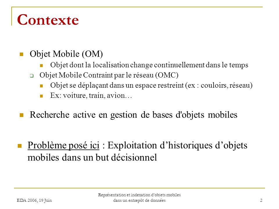 EDA 2006, 19 Juin Représentation et indexation dobjets mobiles dans un entrepôt de données 2 Contexte Objet Mobile (OM) Objet dont la localisation change continuellement dans le temps Objet Mobile Contraint par le réseau (OMC) Objet se déplaçant dans un espace restreint (ex : couloirs, réseau) Ex: voiture, train, avion… Recherche active en gestion de bases d objets mobiles Problème posé ici : Exploitation dhistoriques dobjets mobiles dans un but décisionnel