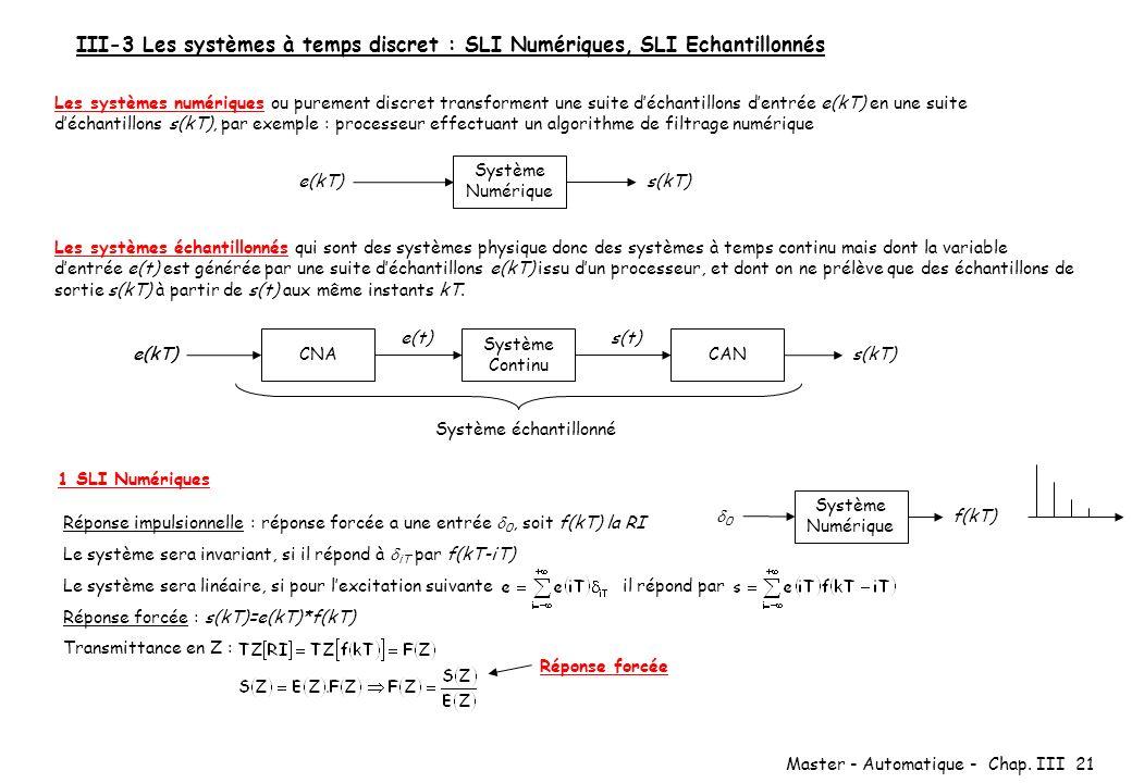 Master - Automatique - Chap. III 21 III-3 Les systèmes à temps discret : SLI Numériques, SLI Echantillonnés Les systèmes numériques ou purement discre