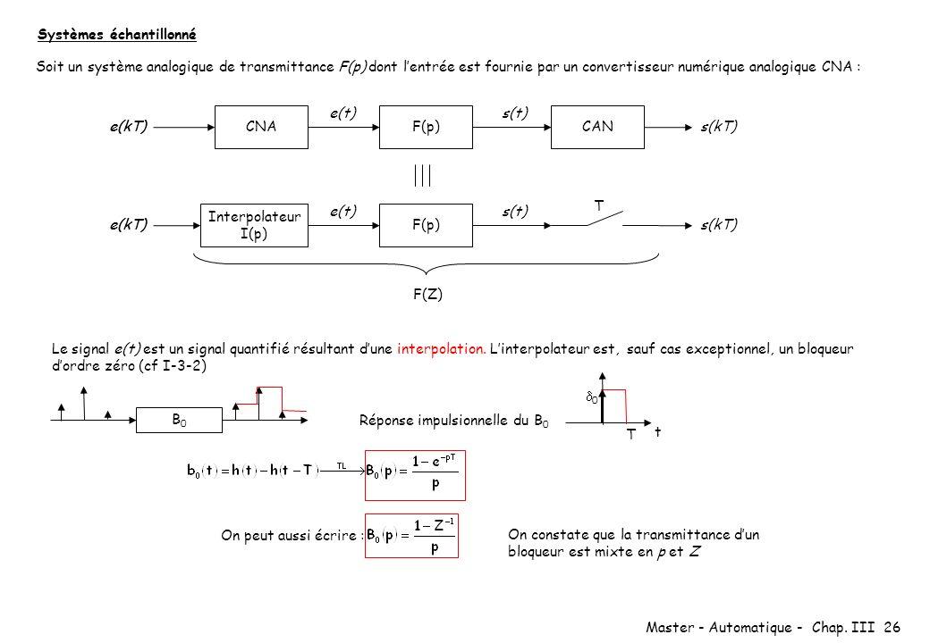 Master - Automatique - Chap. III 26 Systèmes échantillonné Soit un système analogique de transmittance F(p) dont lentrée est fournie par un convertiss