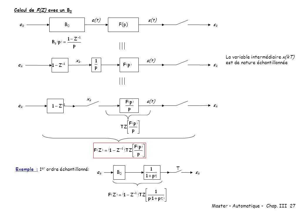 Master - Automatique - Chap. III 27 F(p) ekek sksk B0B0 e(t)s(t) Calcul de F(Z) avec un B 0 ekek sksk s(t) xkxk La variable intermédiaire x(kT) est de
