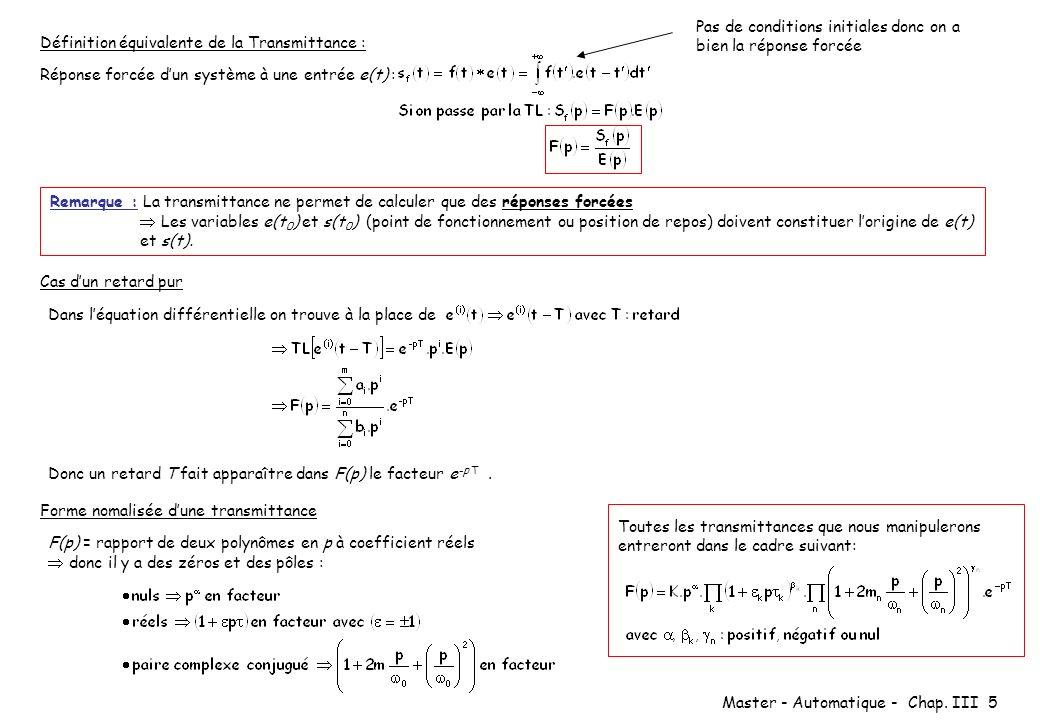 Master - Automatique - Chap. III 5 Remarque : La transmittance ne permet de calculer que des réponses forcées Les variables e(t 0 ) et s(t 0 ) (point