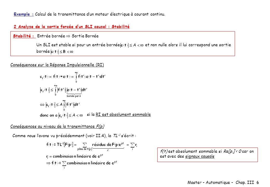 Master - Automatique - Chap. III 6 Exemple : Calcul de la transmittance dun moteur électrique à courant continu. 2 Analyse de la sortie forcée dun SLI