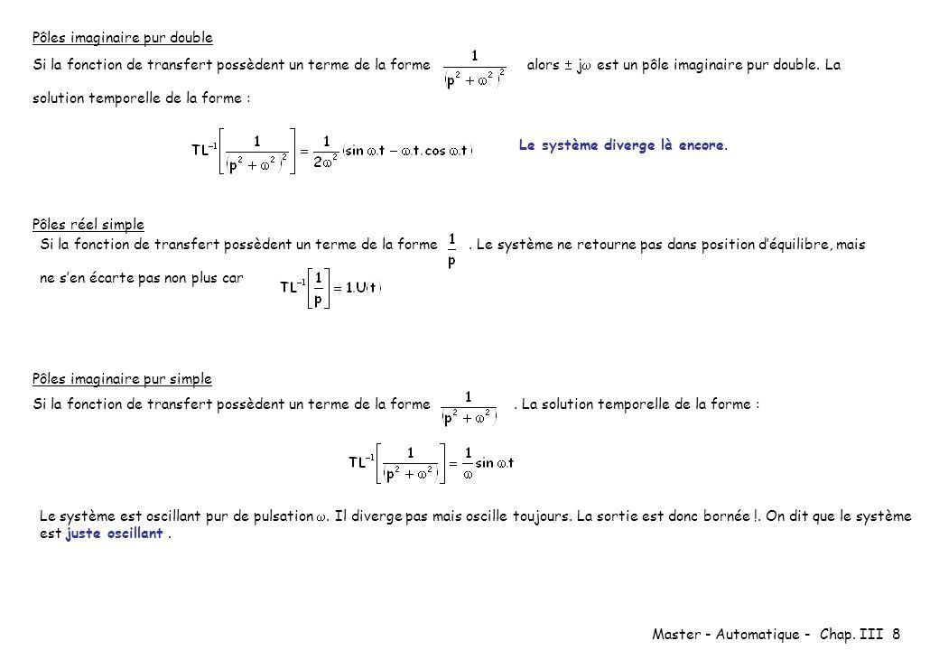 Master - Automatique - Chap. III 8 Si la fonction de transfert possèdent un terme de la forme alors j est un pôle imaginaire pur double. La solution t