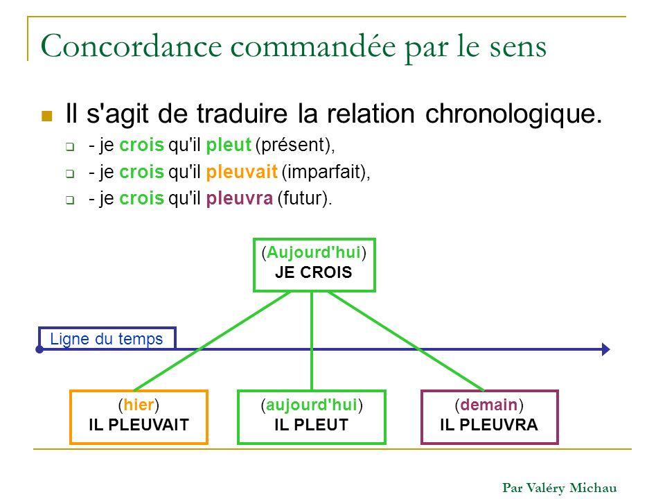 Par Valéry Michau Concordance commandée par le sens Il s'agit de traduire la relation chronologique. - je crois qu'il pleut (présent), - je crois qu'i