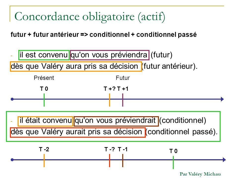 Par Valéry Michau Concordance obligatoire (actif) futur + futur antérieur => conditionnel + conditionnel passé - il est convenu qu'on vous préviendra