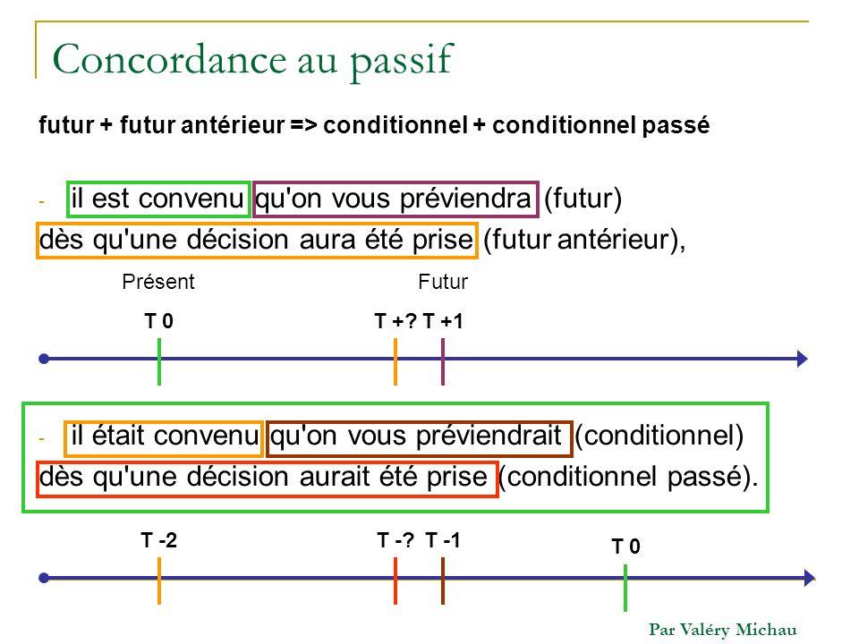 Par Valéry Michau Concordance au passif futur + futur antérieur => conditionnel + conditionnel passé - il est convenu qu'on vous préviendra (futur) dè
