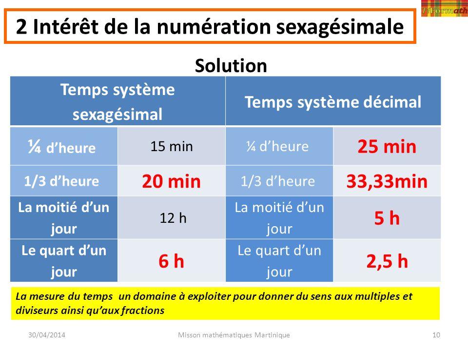 30/04/2014Misson mathématiques Martinique10 Solution Temps système sexagésimal Temps système décimal ¼ dheure 15 min¼ dheure 25 min 1/3 dheure 20 min