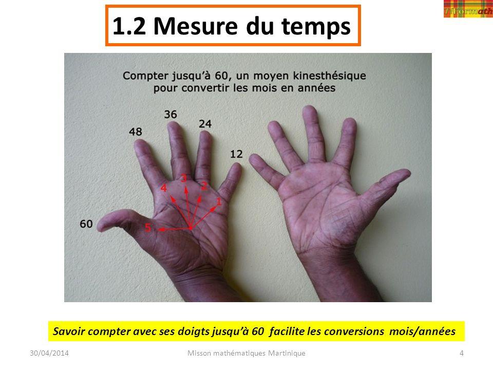 30/04/2014Misson mathématiques Martinique4 1.2 Mesure du temps Savoir compter avec ses doigts jusquà 60 facilite les conversions mois/années