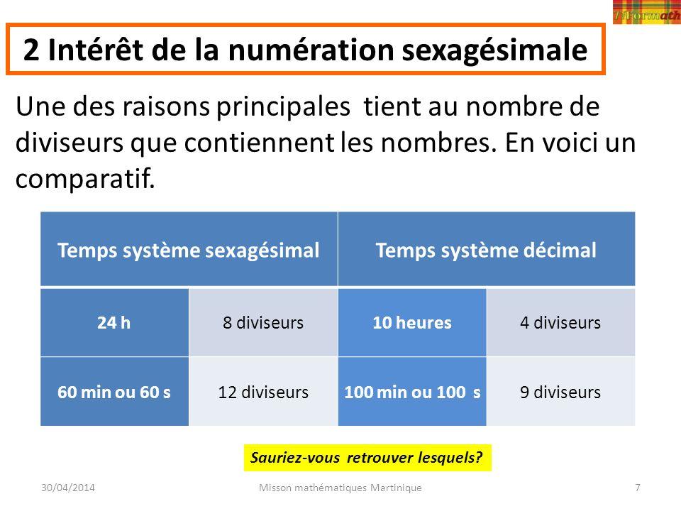 30/04/2014Misson mathématiques Martinique7 Une des raisons principales tient au nombre de diviseurs que contiennent les nombres. En voici un comparati