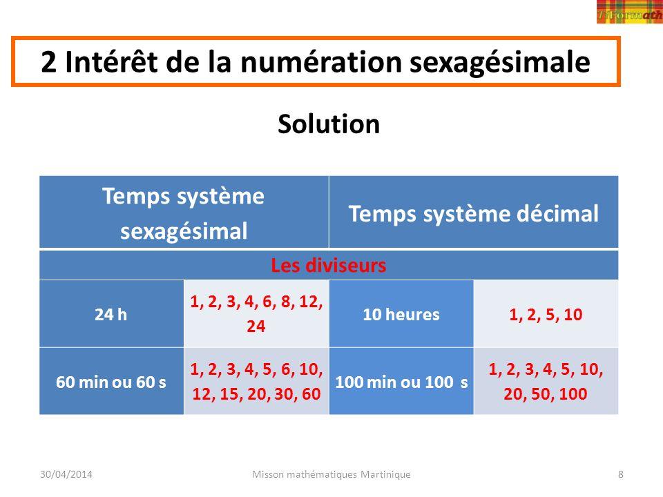 30/04/2014Misson mathématiques Martinique8 Solution Temps système sexagésimal Temps système décimal Les diviseurs 24 h 1, 2, 3, 4, 6, 8, 12, 24 10 heu