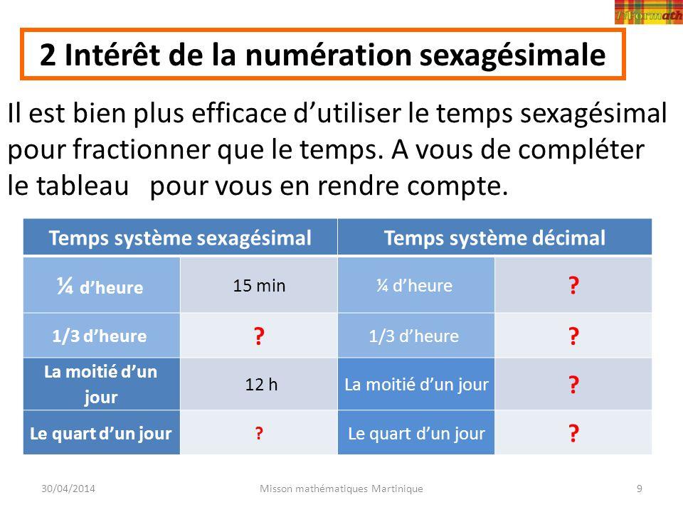 30/04/2014Misson mathématiques Martinique9 Il est bien plus efficace dutiliser le temps sexagésimal pour fractionner que le temps. A vous de compléter