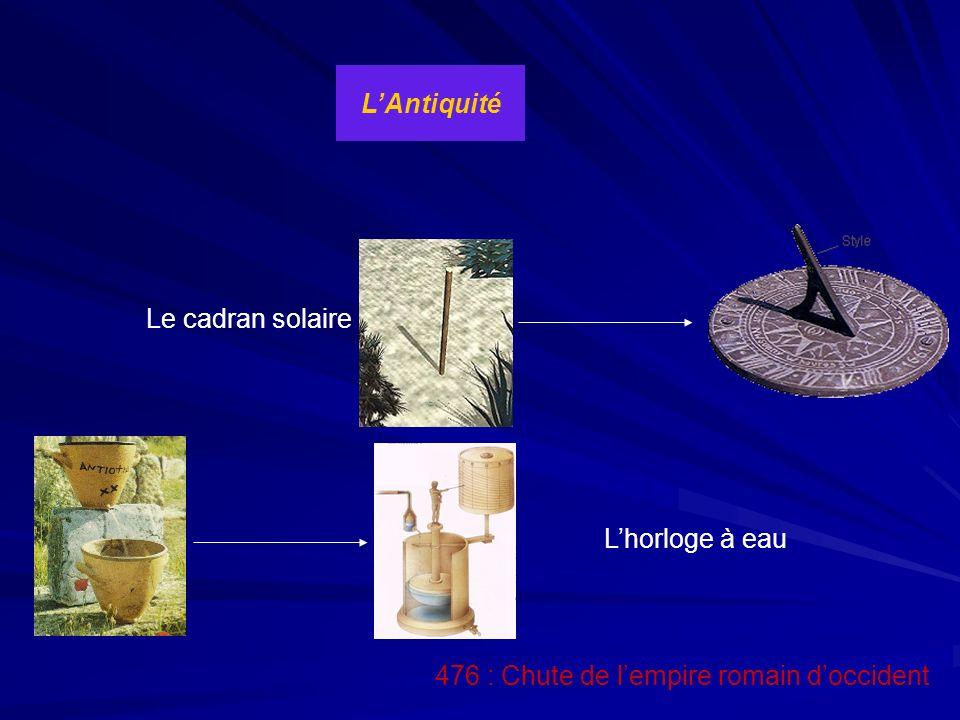 LAntiquité 476 : Chute de lempire romain doccident Le cadran solaire Lhorloge à eau
