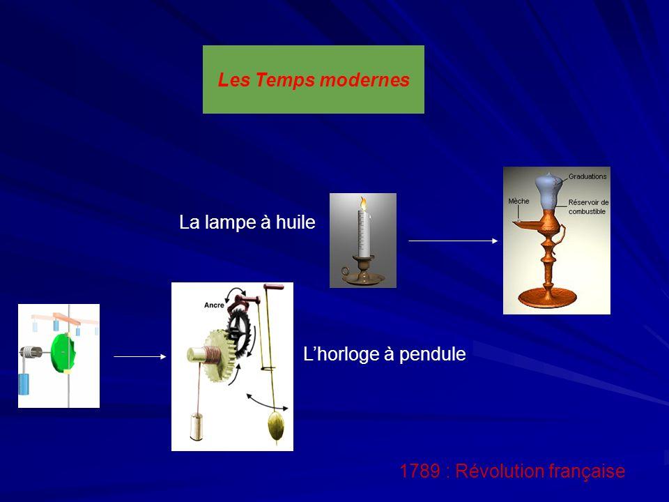 1789 : Révolution française Les Temps modernes La lampe à huile Lhorloge à pendule