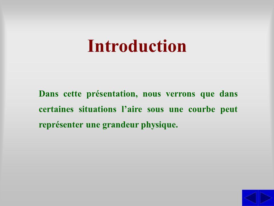 Introduction Dans cette présentation, nous verrons que dans certaines situations laire sous une courbe peut représenter une grandeur physique.