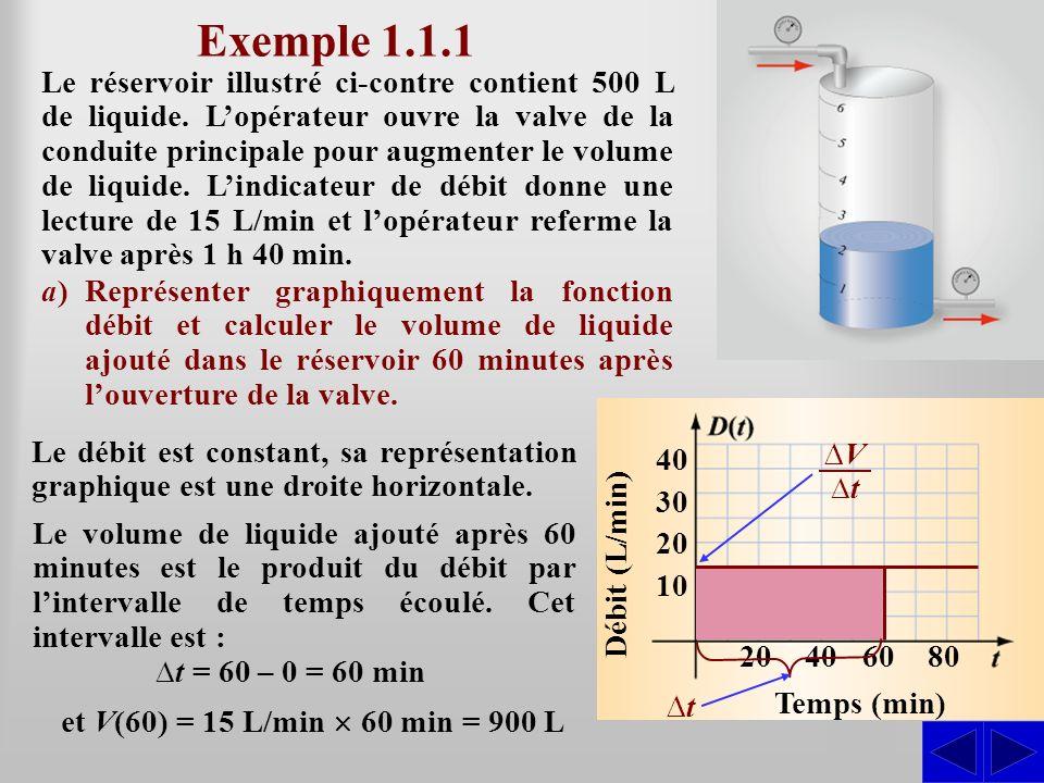 S Le réservoir illustré ci-contre contient 500 L de liquide. Lopérateur ouvre la valve de la conduite principale pour augmenter le volume de liquide.
