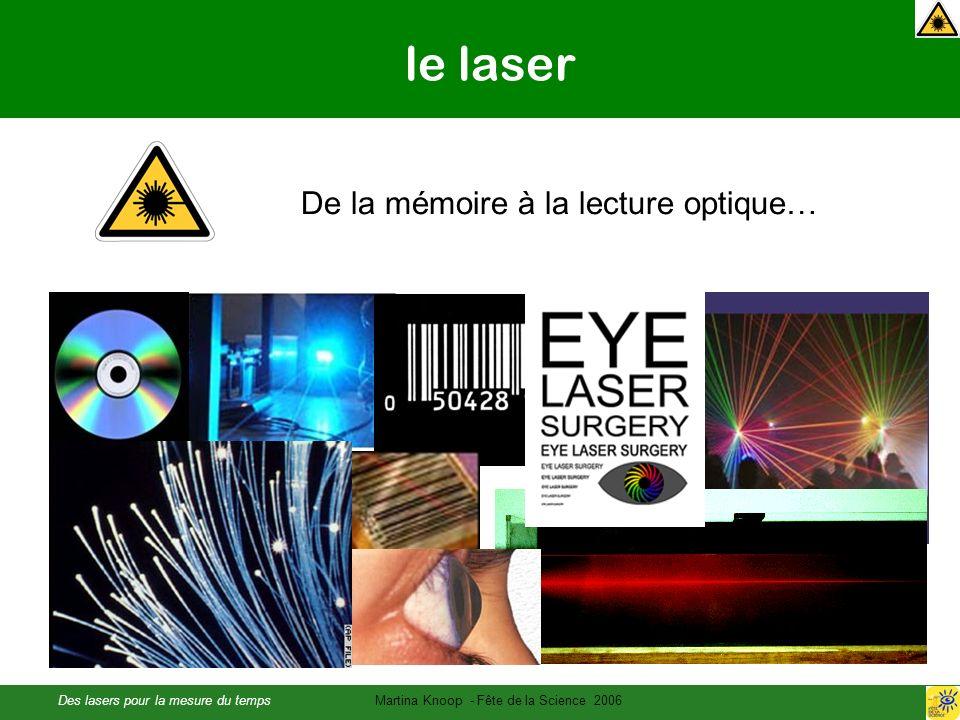Des lasers pour la mesure du tempsMartina Knoop - Fête de la Science 2006 le laser De la mémoire à la lecture optique…