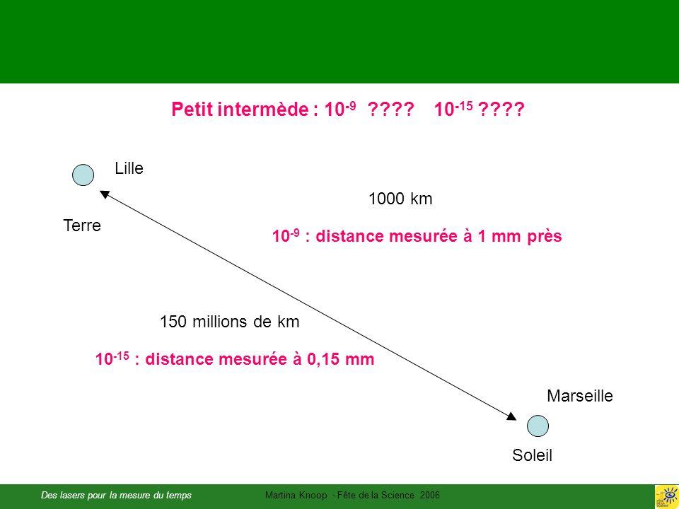 Des lasers pour la mesure du tempsMartina Knoop - Fête de la Science 2006 Petit intermède : 10 -9 ???? 10 -15 ???? Lille Marseille 1000 km 10 -9 : dis