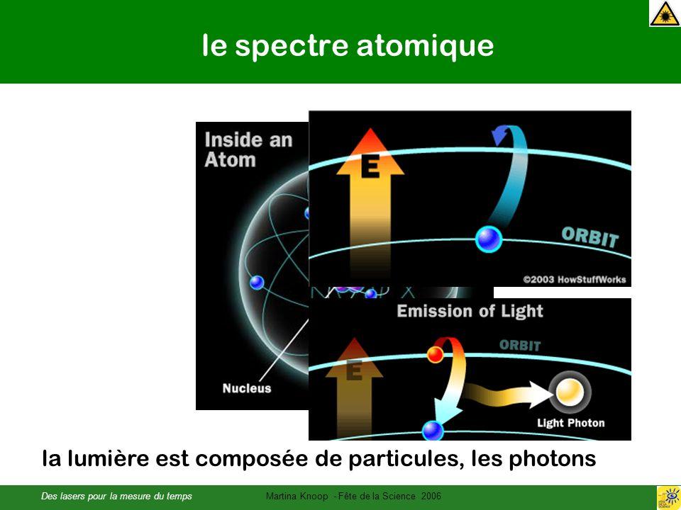 Des lasers pour la mesure du tempsMartina Knoop - Fête de la Science 2006 le spectre atomique la lumière est composée de particules, les photons