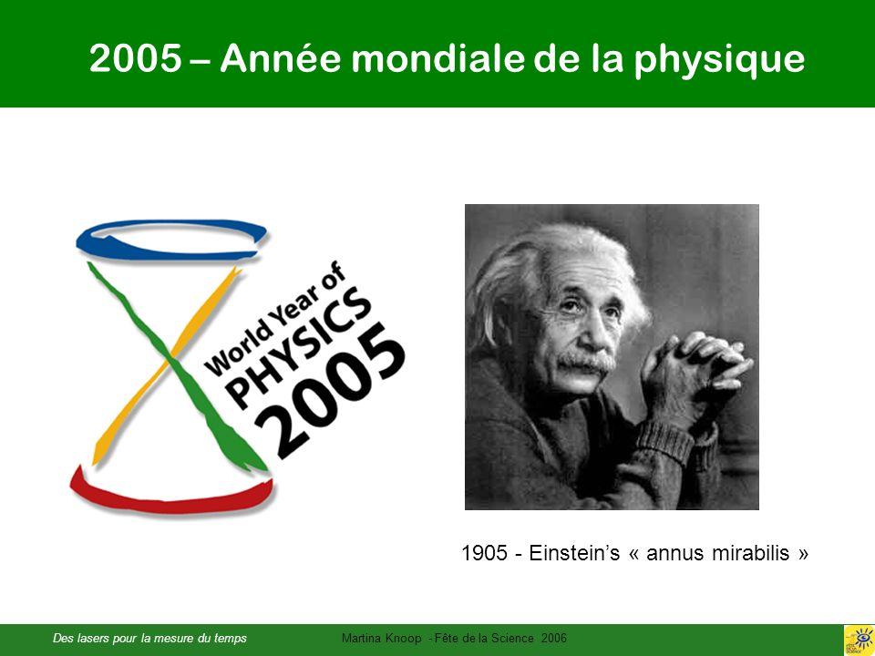 Des lasers pour la mesure du tempsMartina Knoop - Fête de la Science 2006 2005 – Année mondiale de la physique 1905 - Einsteins « annus mirabilis »