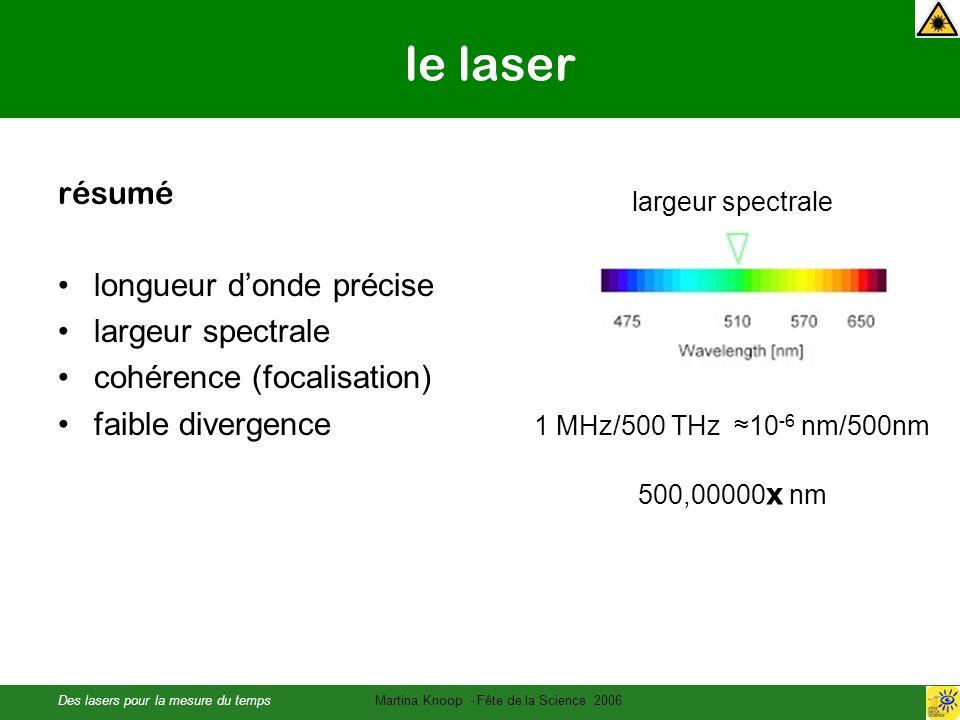 Des lasers pour la mesure du tempsMartina Knoop - Fête de la Science 2006 le laser résumé longueur donde précise largeur spectrale cohérence (focalisation) faible divergence largeur spectrale 1 MHz/500 THz 10 -6 nm/500nm 500,00000 x nm