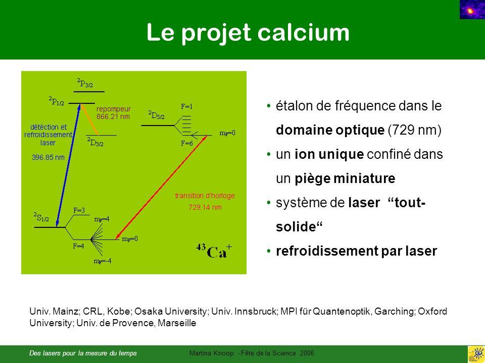 Des lasers pour la mesure du tempsMartina Knoop - Fête de la Science 2006 Le projet calcium étalon de fréquence dans le domaine optique (729 nm) un io